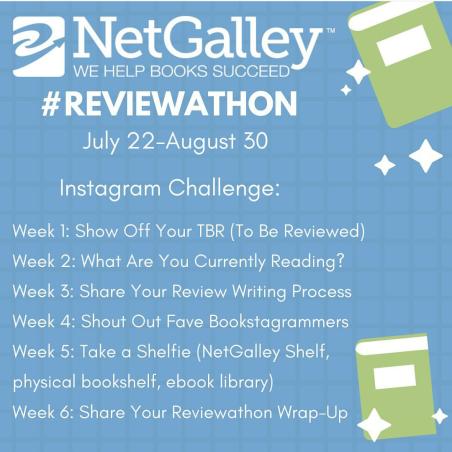 Netgalley Reviewathon Challenges.png